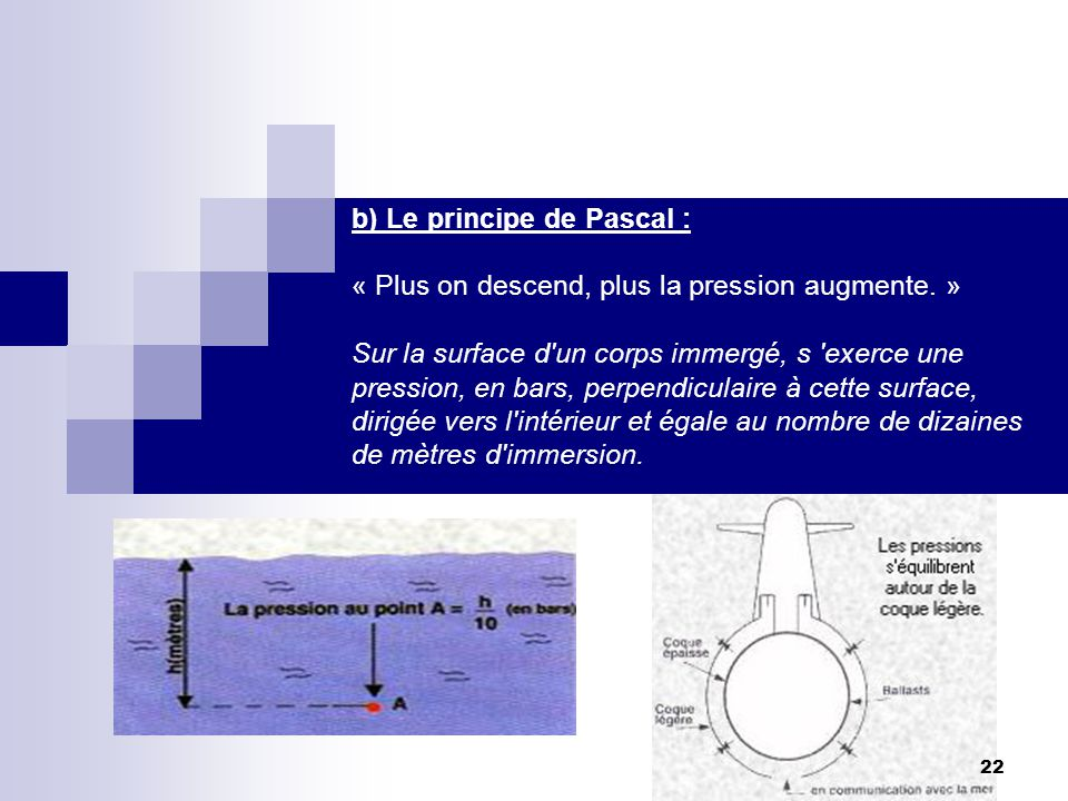 b) Le principe de Pascal : « Plus on descend, plus la pression augmente.
