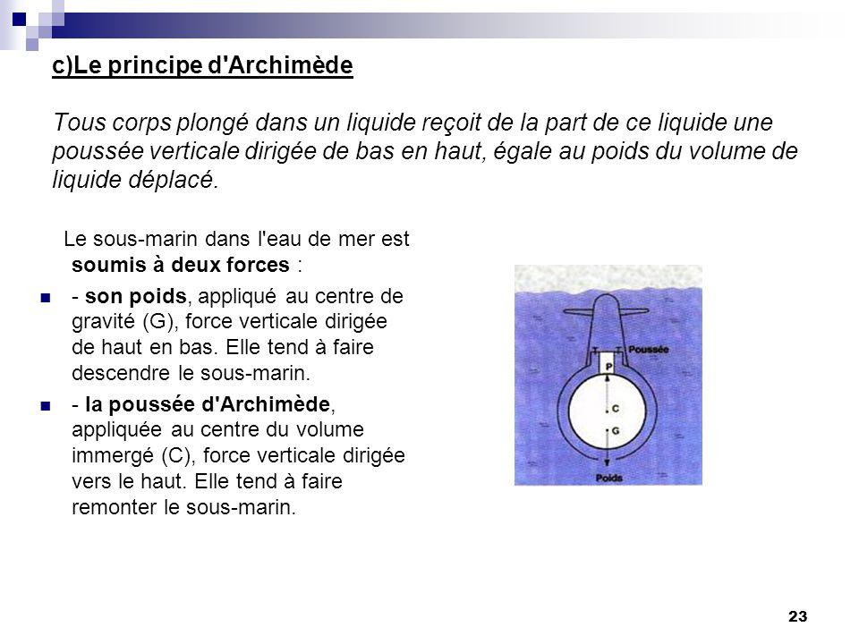c)Le principe d Archimède Tous corps plongé dans un liquide reçoit de la part de ce liquide une poussée verticale dirigée de bas en haut, égale au poids du volume de liquide déplacé.