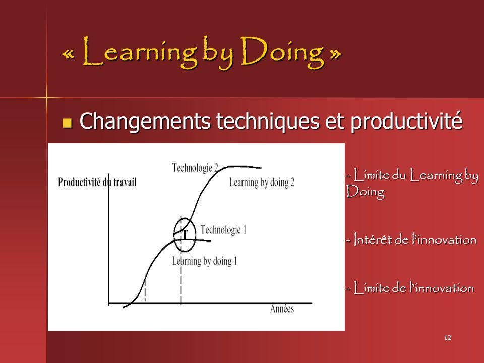 « Learning by Doing » Changements techniques et productivité