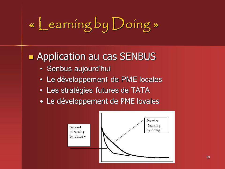 « Learning by Doing » Application au cas SENBUS Senbus aujourd'hui