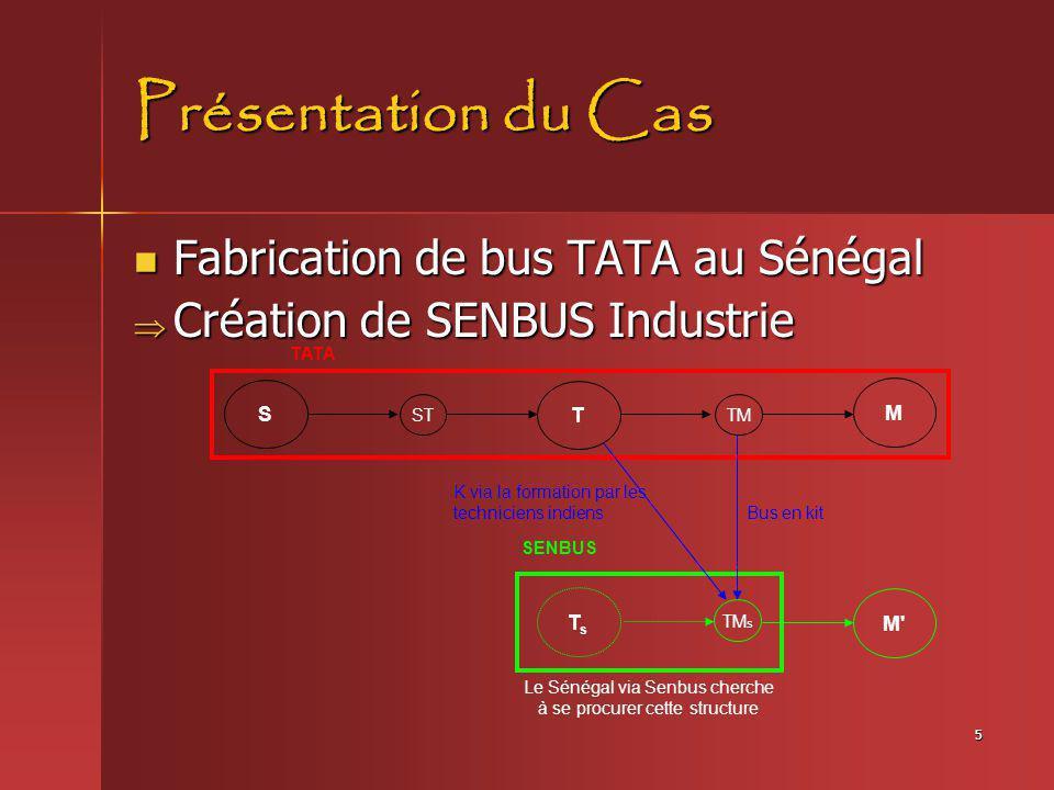 Le Sénégal via Senbus cherche à se procurer cette structure