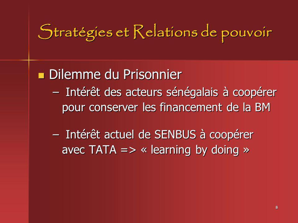 Stratégies et Relations de pouvoir