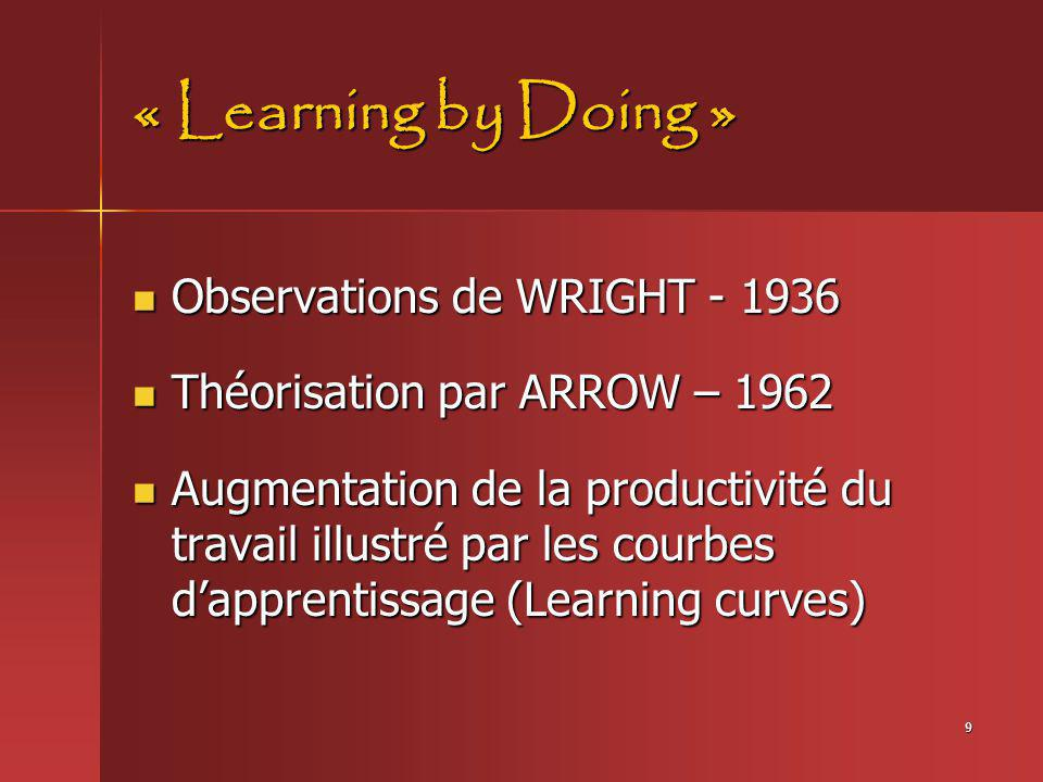 « Learning by Doing » Observations de WRIGHT - 1936