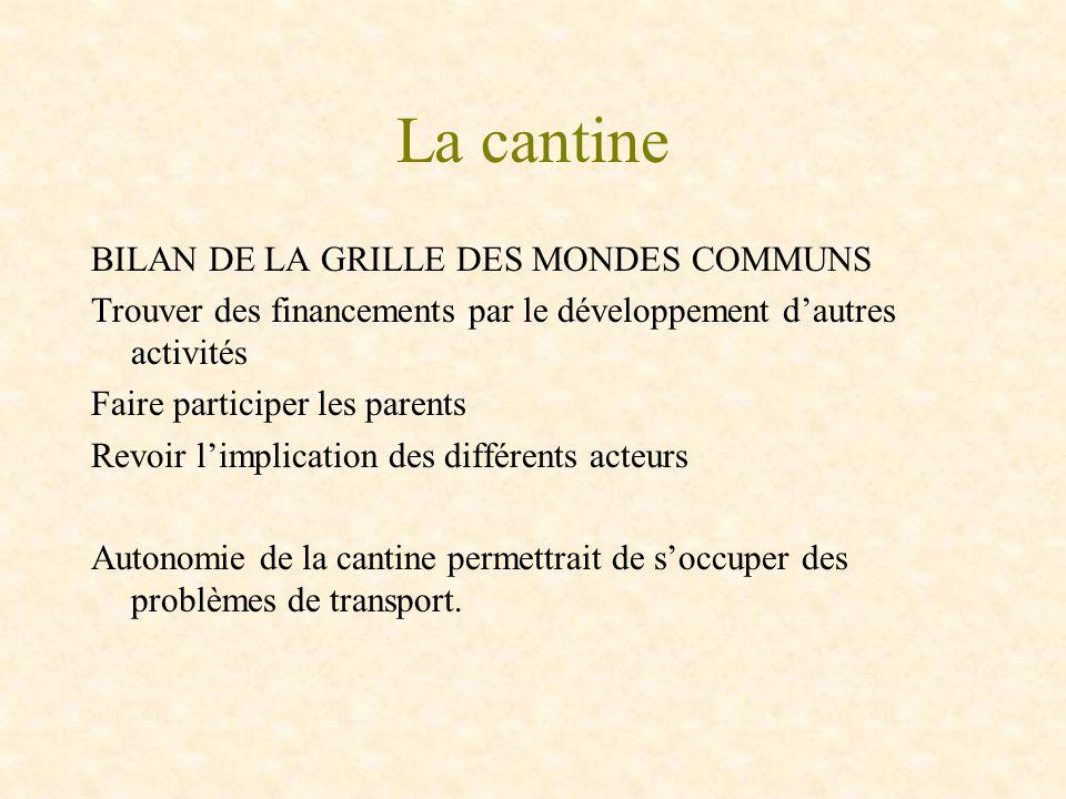 La cantine BILAN DE LA GRILLE DES MONDES COMMUNS