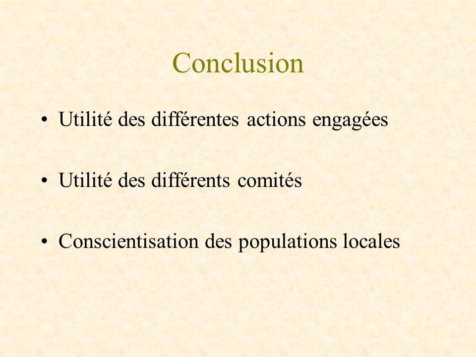 Conclusion Utilité des différentes actions engagées