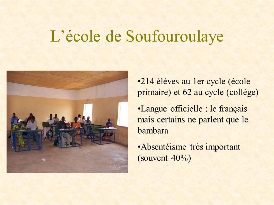 L'école de Soufouroulaye