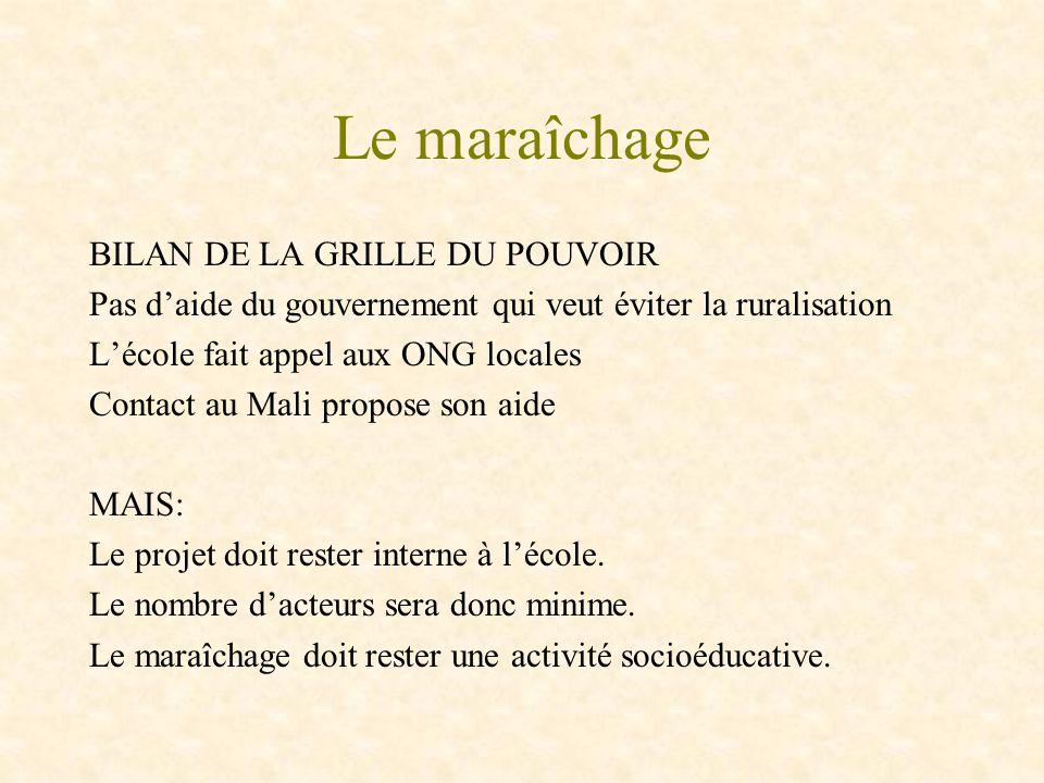 Le maraîchage BILAN DE LA GRILLE DU POUVOIR