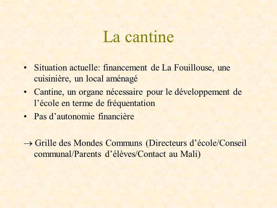 La cantine Situation actuelle: financement de La Fouillouse, une cuisinière, un local aménagé.