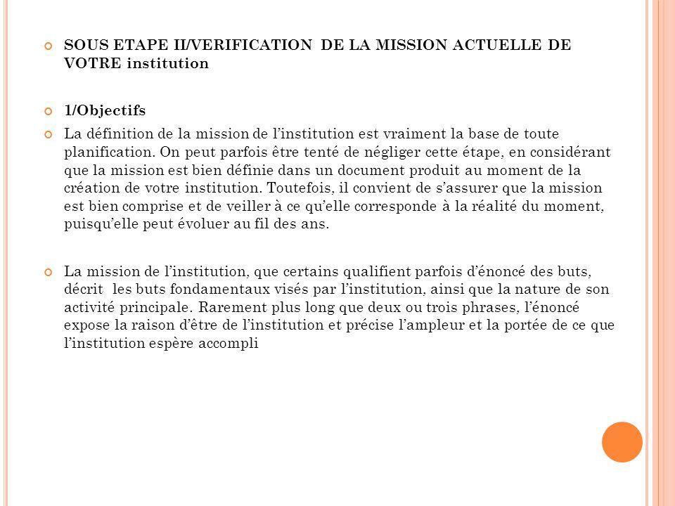 SOUS ETAPE II/VERIFICATION DE LA MISSION ACTUELLE DE VOTRE institution