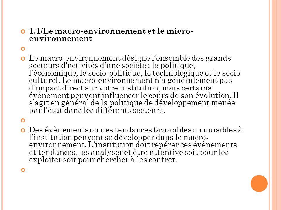 1.1/Le macro-environnement et le micro- environnement
