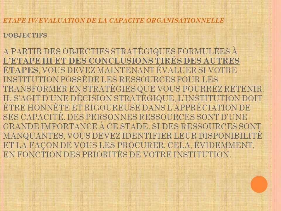 ETAPE IV/ EVALUATION DE LA CAPACITE ORGANISATIONNELLE 1/OBJECTIFS A PARTIR DES OBJECTIFS STRATÉGIQUES FORMULÉES À L'ETAPE III ET DES CONCLUSIONS TIRÉS DES AUTRES ÉTAPES, VOUS DEVEZ MAINTENANT ÉVALUER SI VOTRE INSTITUTION POSSÈDE LES RESSOURCES POUR LES TRANSFORMER EN STRATÉGIES QUE VOUS POURREZ RETENIR.
