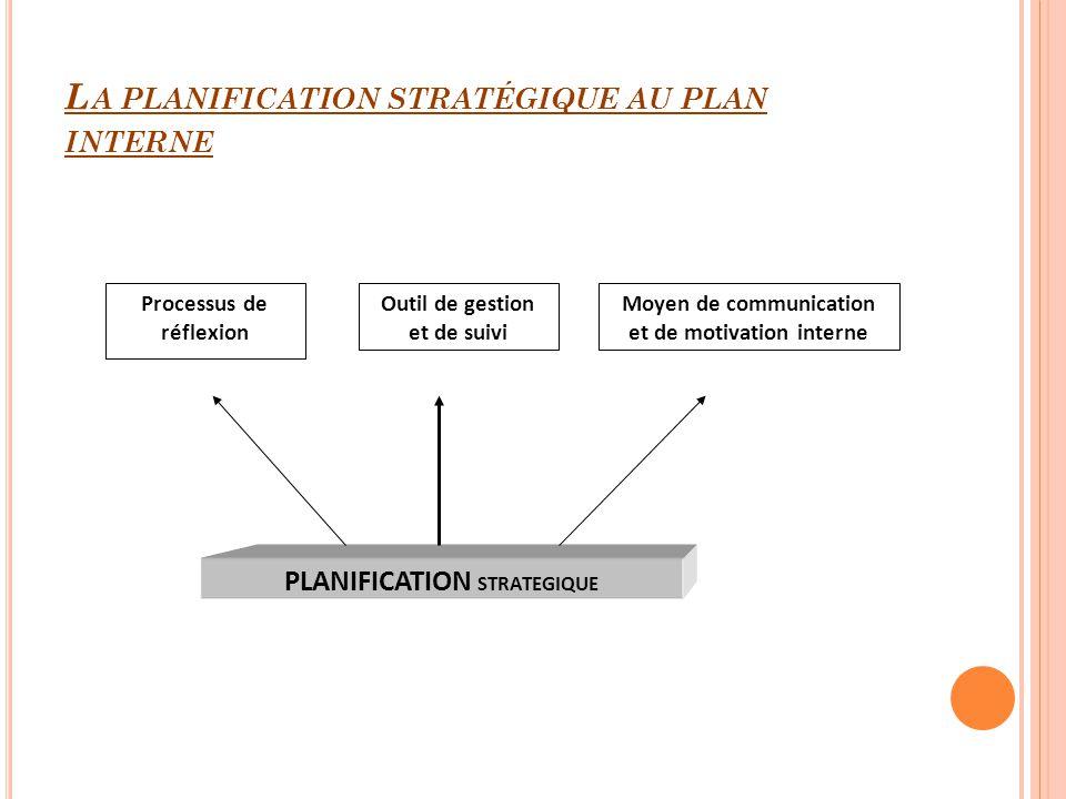 La planification stratégique au plan interne