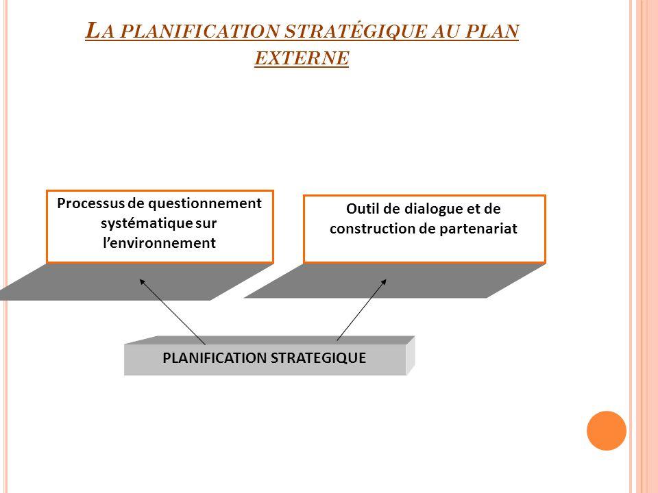 La planification stratégique au plan externe