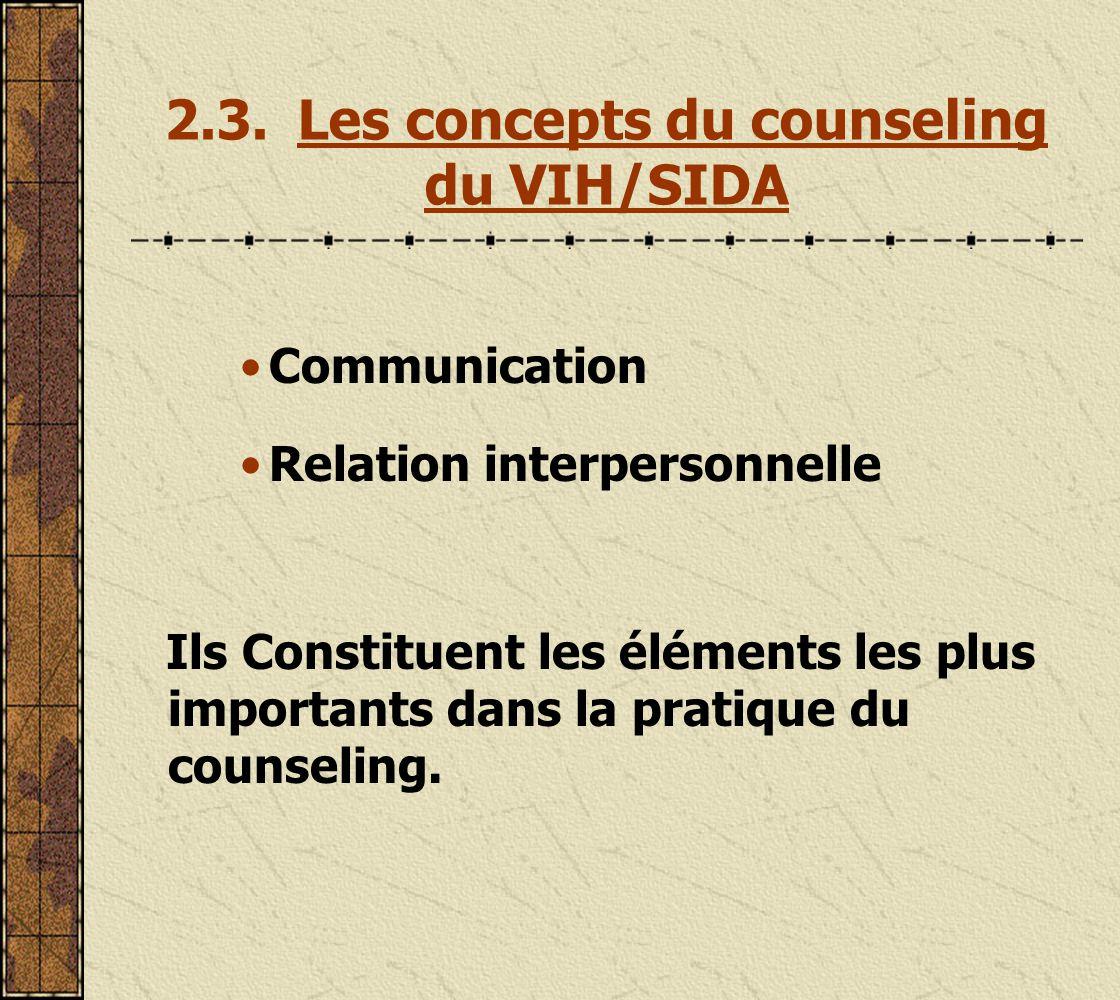 2.3. Les concepts du counseling du VIH/SIDA