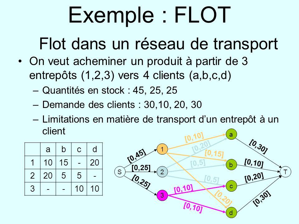 Exemple : FLOT Flot dans un réseau de transport