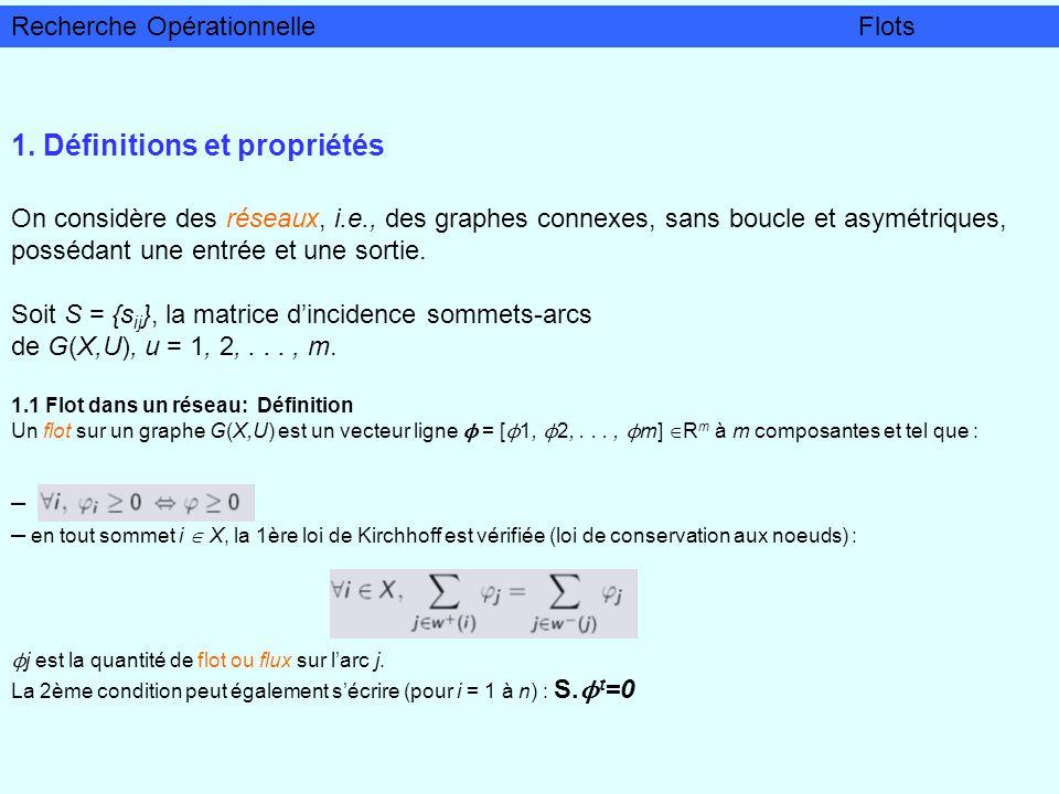 1. Définitions et propriétés