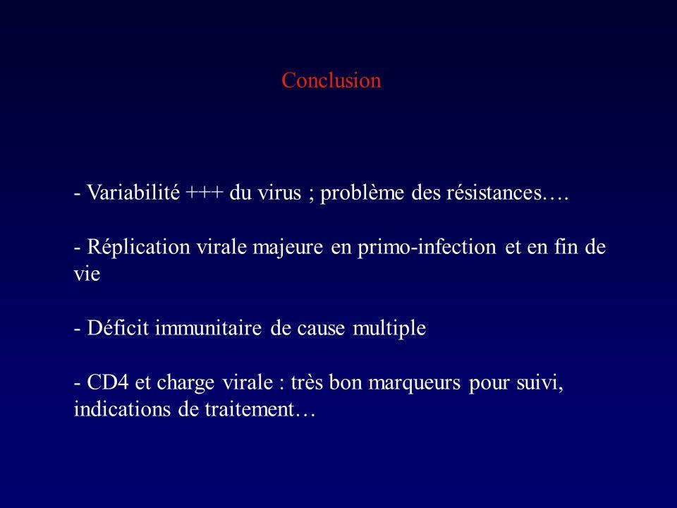 - Variabilité +++ du virus ; problème des résistances….