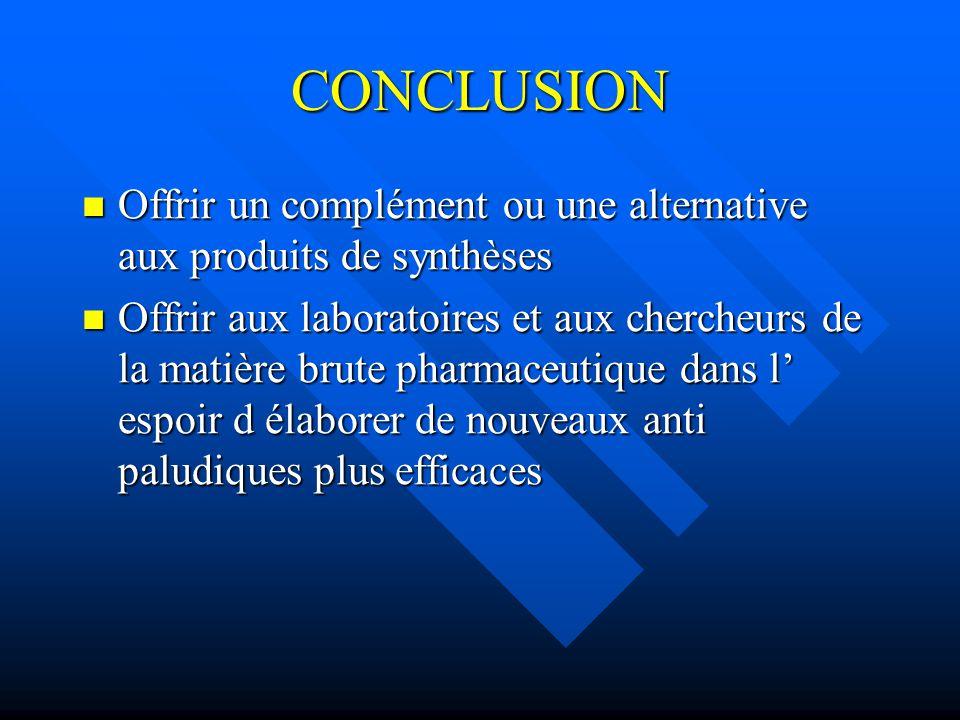 CONCLUSION Offrir un complément ou une alternative aux produits de synthèses.