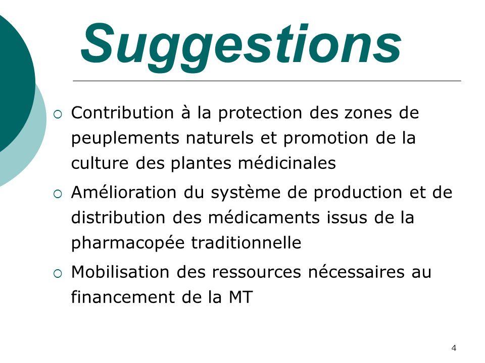 Suggestions Contribution à la protection des zones de peuplements naturels et promotion de la culture des plantes médicinales.