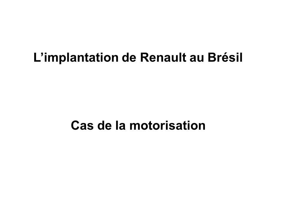 L'implantation de Renault au Brésil