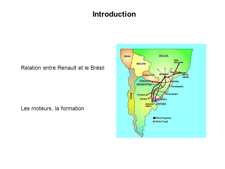 Introduction Relation entre Renault et le Brésil