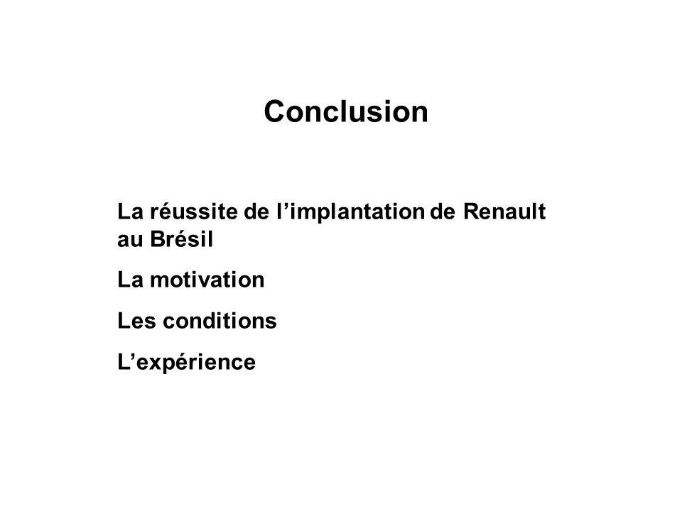 Conclusion La réussite de l'implantation de Renault au Brésil