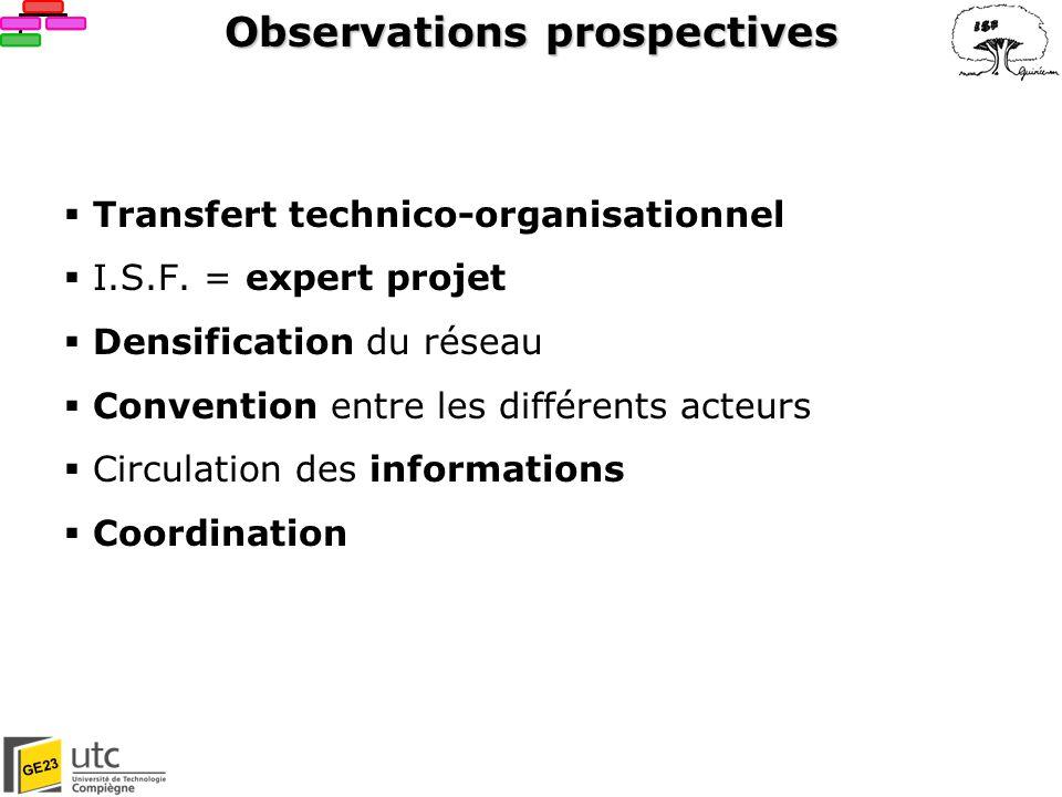 Observations prospectives
