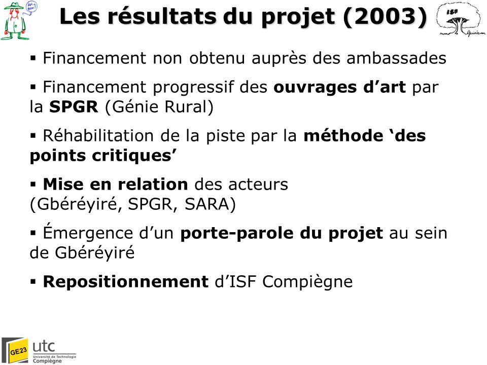 Les résultats du projet (2003)