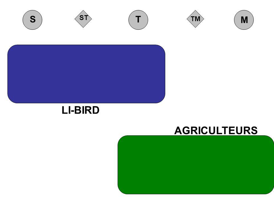 TM S ST T M LI-BIRD AGRICULTEURS