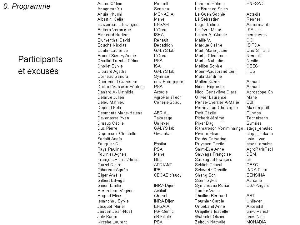 0. Programme Participants et excusés