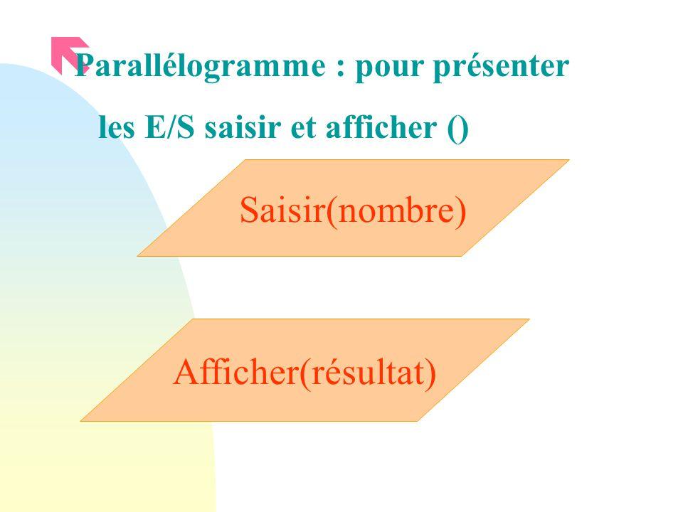 Saisir(nombre) Afficher(résultat) Parallélogramme : pour présenter