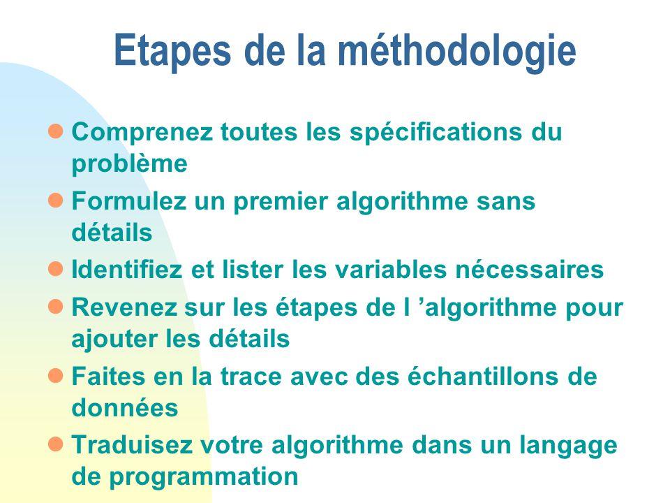 Etapes de la méthodologie