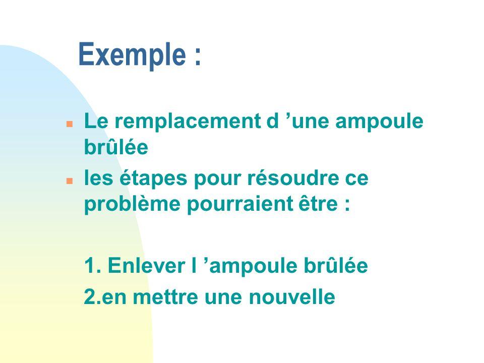 Exemple : Le remplacement d 'une ampoule brûlée