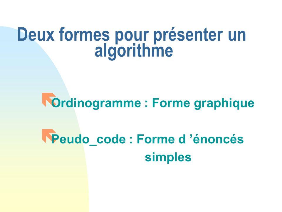 Deux formes pour présenter un algorithme
