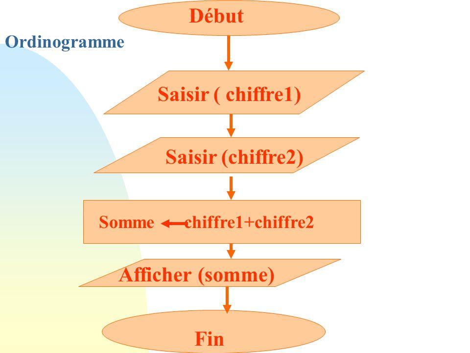 Début Saisir ( chiffre1) Saisir (chiffre2) Afficher (somme) Fin
