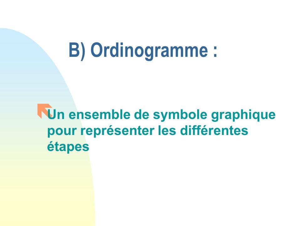 B) Ordinogramme : Un ensemble de symbole graphique pour représenter les différentes étapes