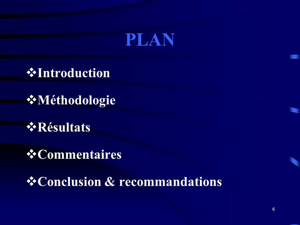 PLAN Introduction Méthodologie Résultats Commentaires