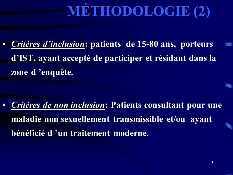 MÉTHODOLOGIE (2) Critères d'inclusion: patients de 15-80 ans, porteurs d'IST, ayant accepté de participer et résidant dans la zone d 'enquête.