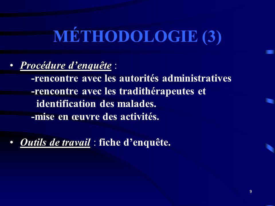 MÉTHODOLOGIE (3) Procédure d'enquête :
