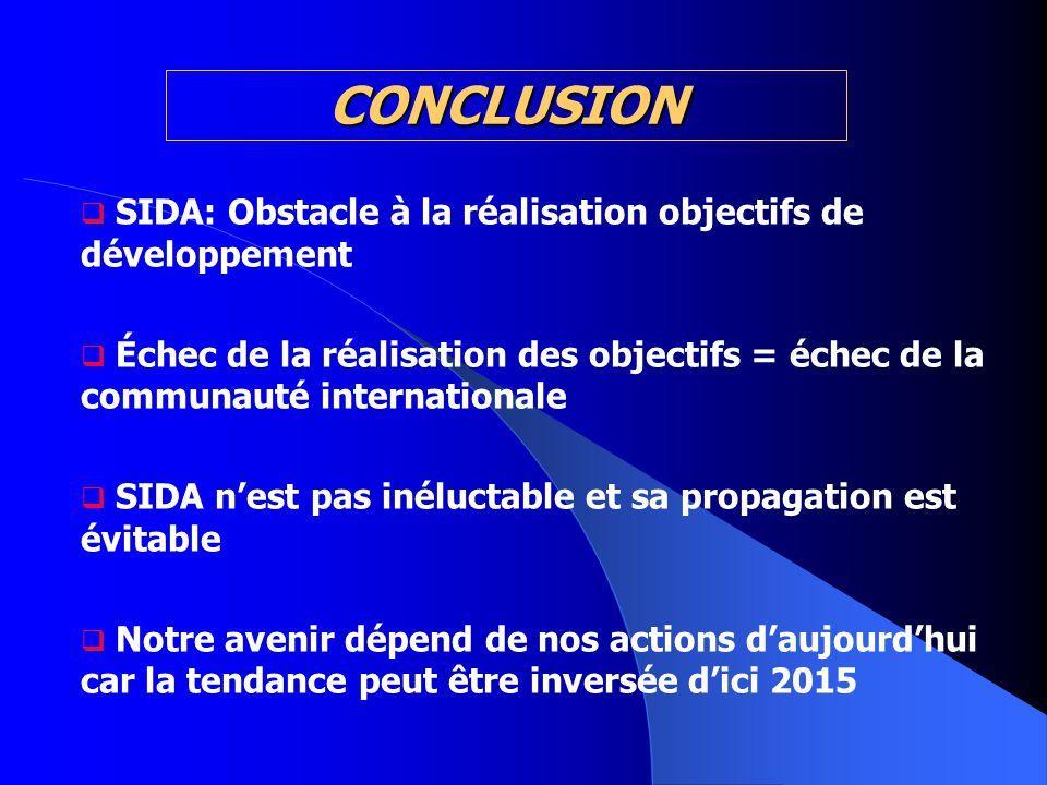 CONCLUSION SIDA: Obstacle à la réalisation objectifs de développement