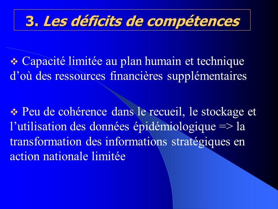 3. Les déficits de compétences