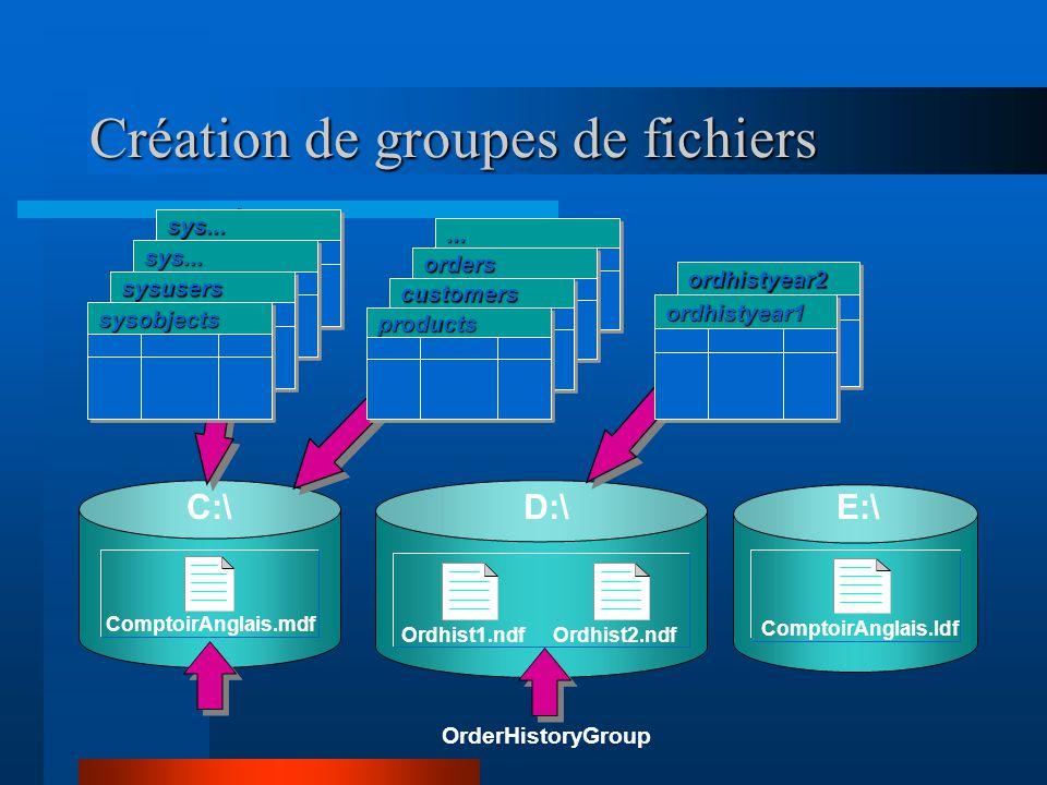 Création de groupes de fichiers