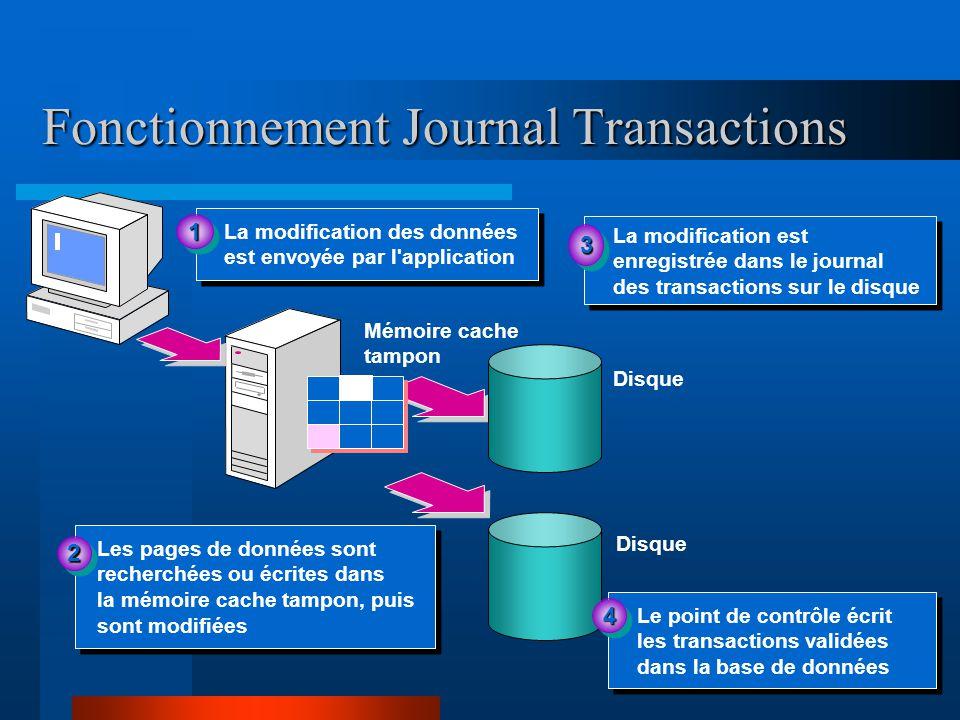 Fonctionnement Journal Transactions