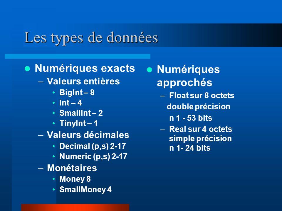 Les types de données Numériques exacts Numériques approchés