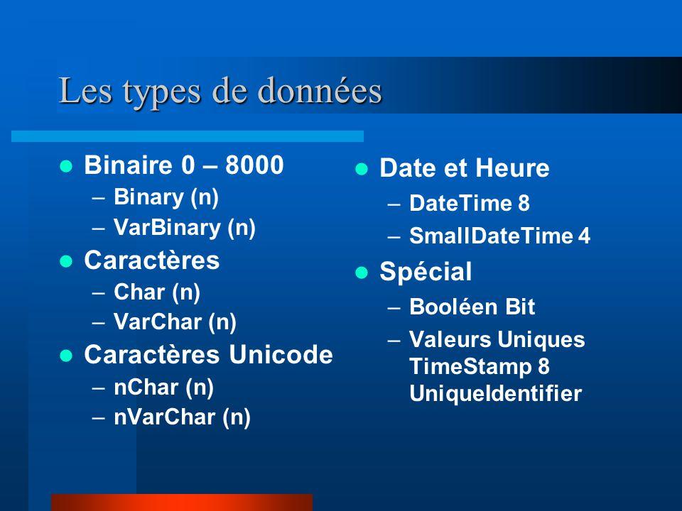 Les types de données Binaire 0 – 8000 Caractères Caractères Unicode