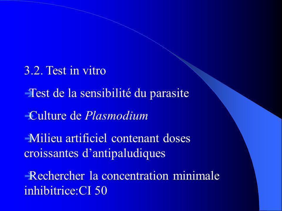 3.2. Test in vitro Test de la sensibilité du parasite. Culture de Plasmodium. Milieu artificiel contenant doses croissantes d'antipaludiques.