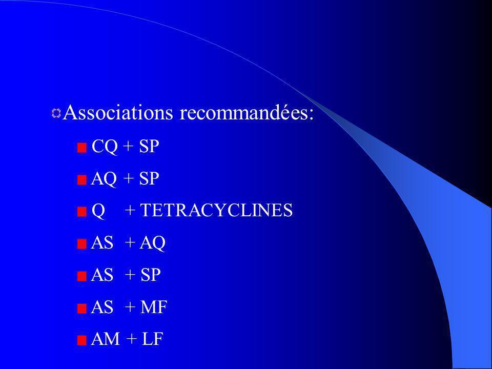 Associations recommandées: