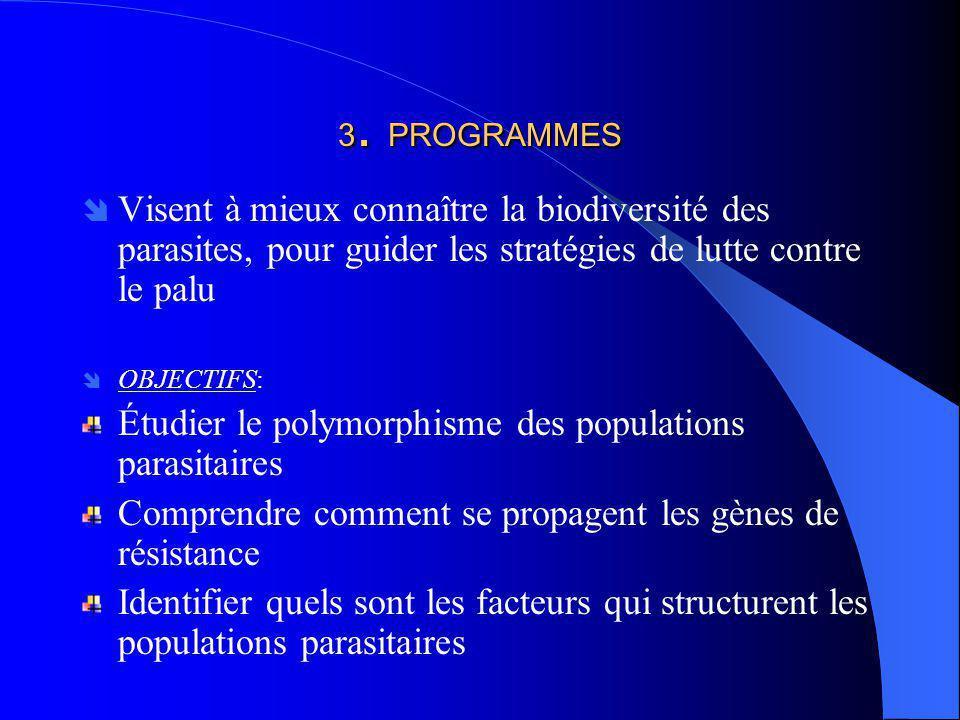 Étudier le polymorphisme des populations parasitaires