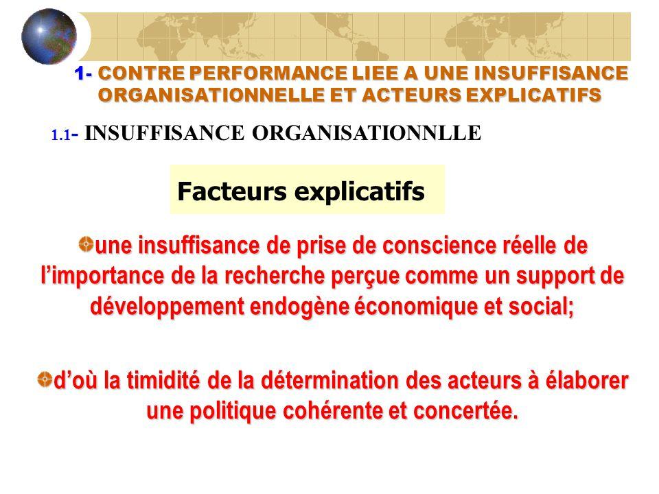 1- CONTRE PERFORMANCE LIEE A UNE INSUFFISANCE ORGANISATIONNELLE ET ACTEURS EXPLICATIFS