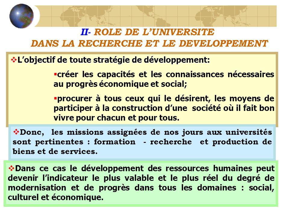 II- ROLE DE L'UNIVERSITE DANS LA RECHERCHE ET LE DEVELOPPEMENT